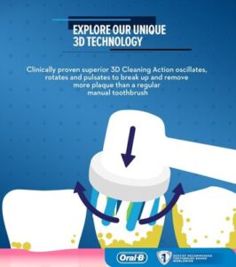 Oral B 3D brushing technology